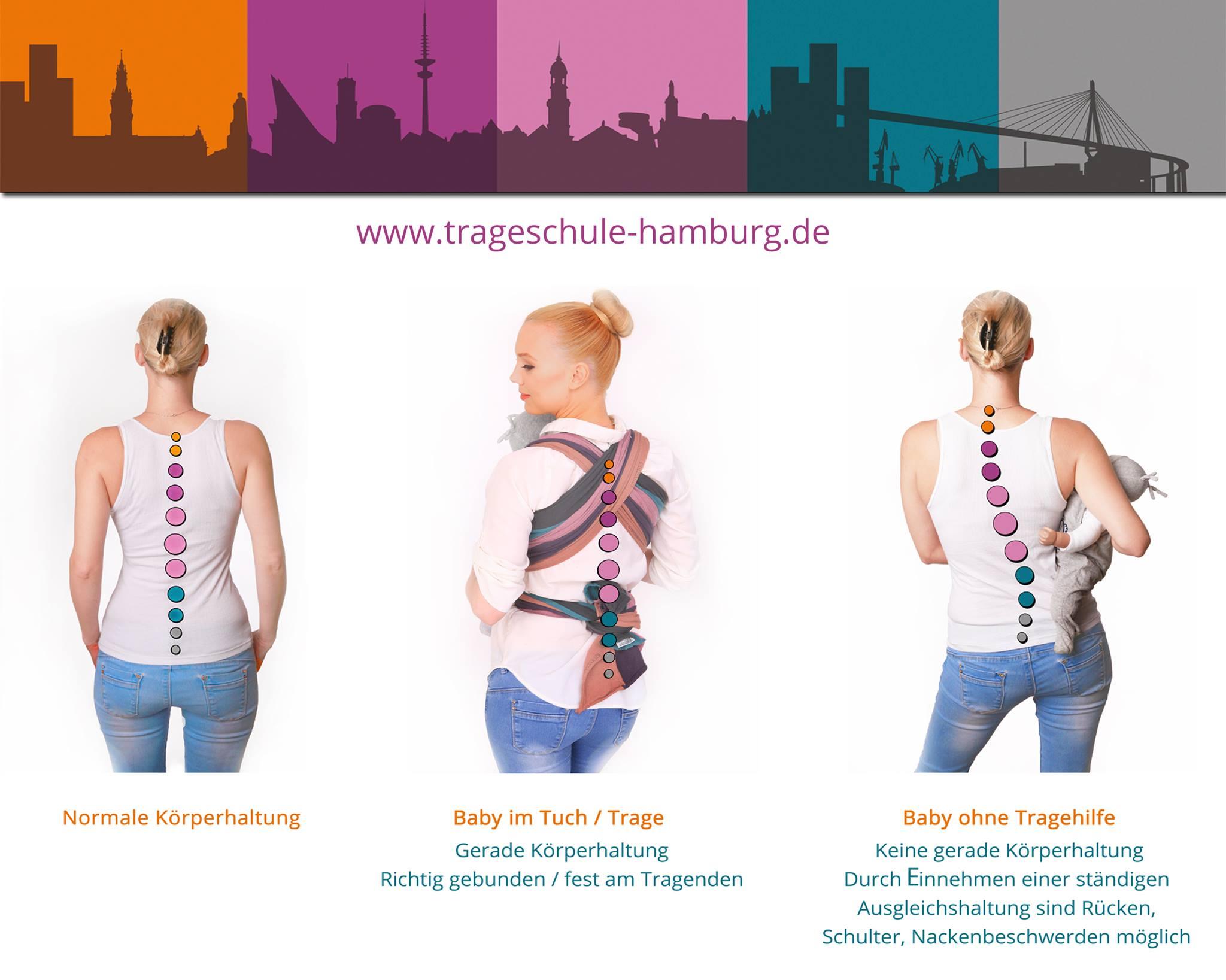 Trageschule Hamburg Wirbelsäule